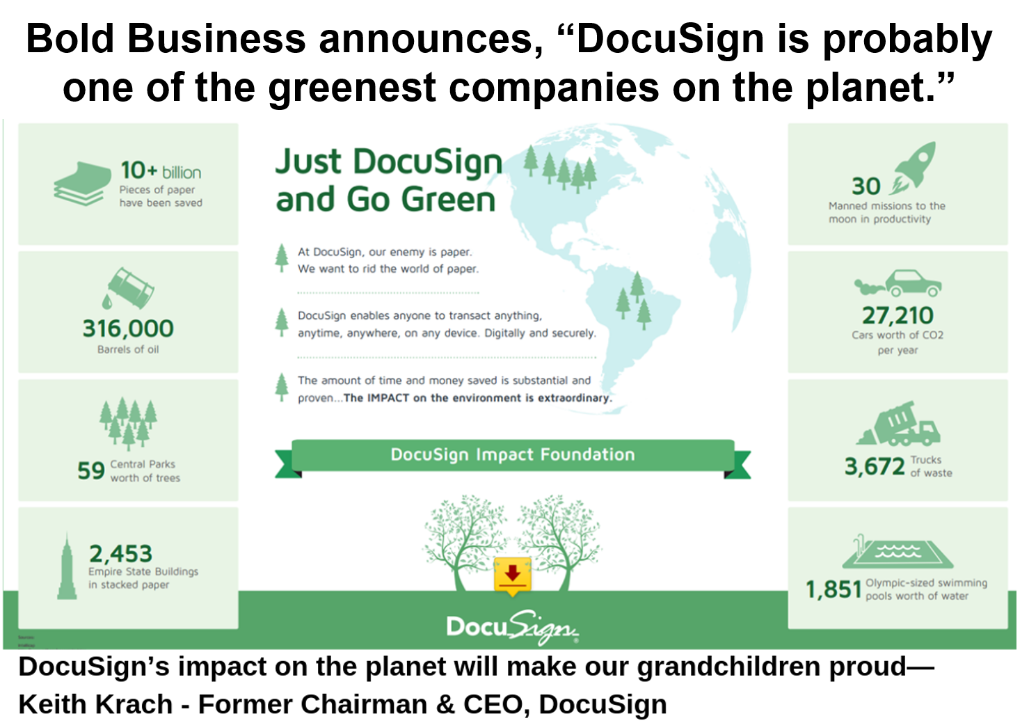 DocuSign's Impact on the Planet
