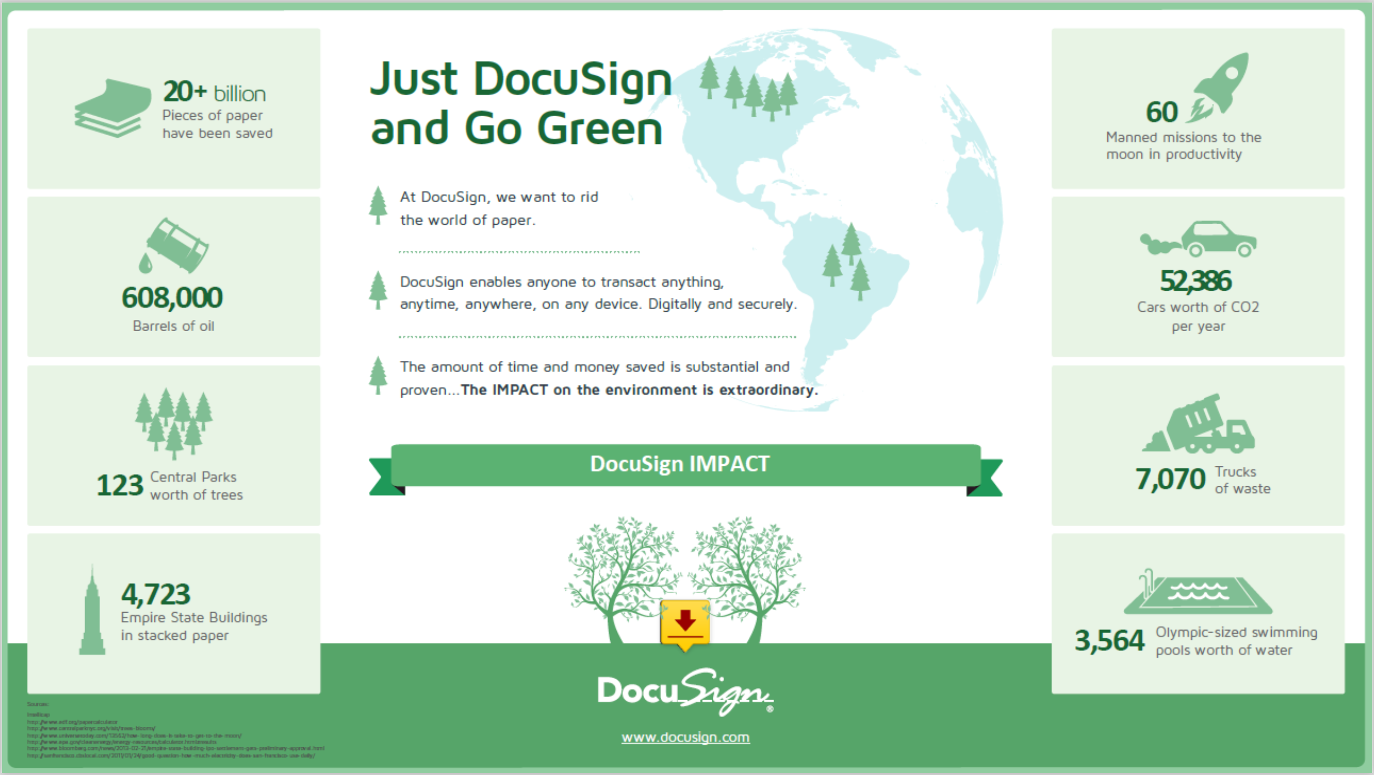 """DocuSign is a transformative organization…It is probably one of the greenest companies on the planet.""— Bold Business"