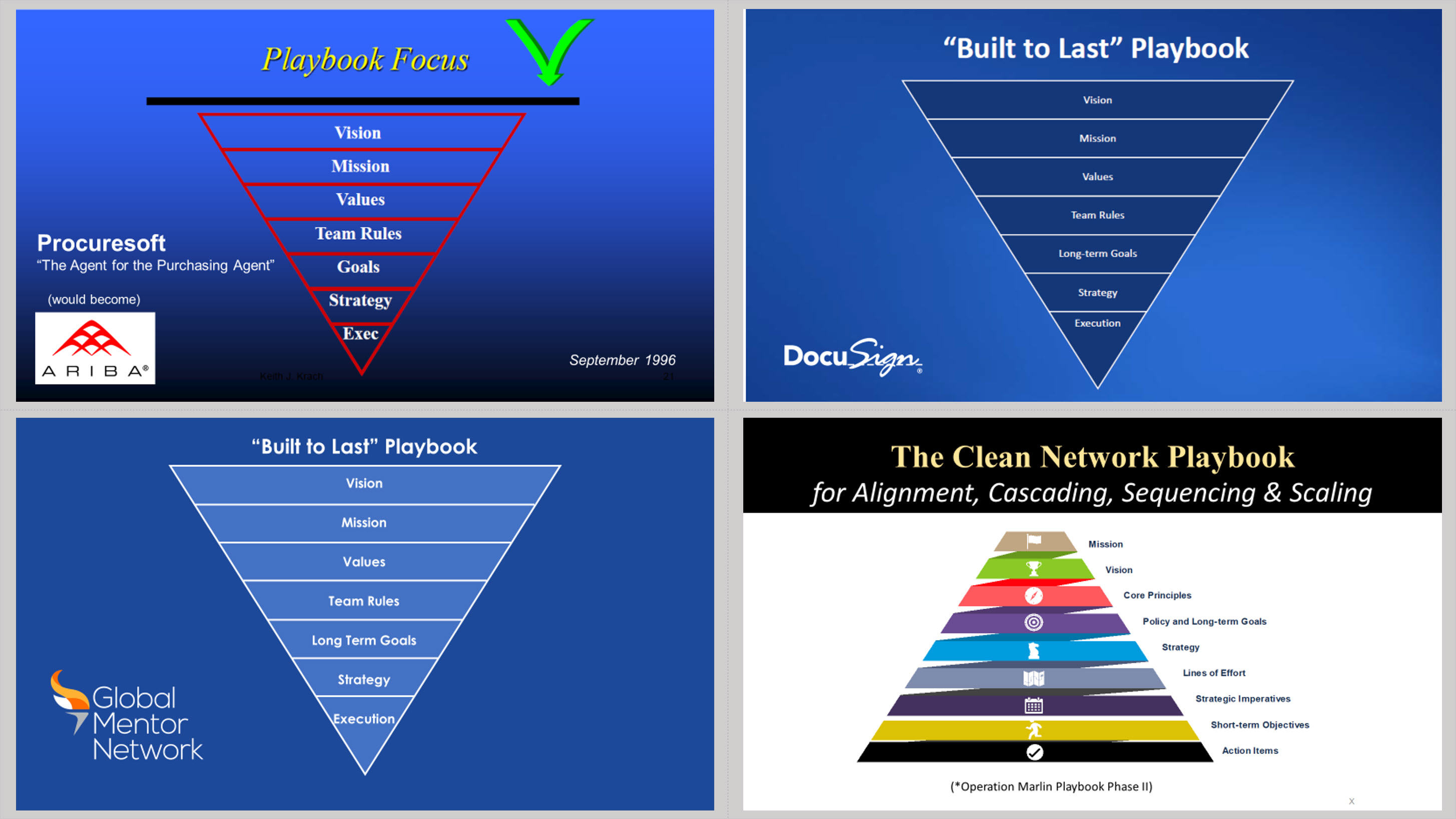 Playbook Pyramids