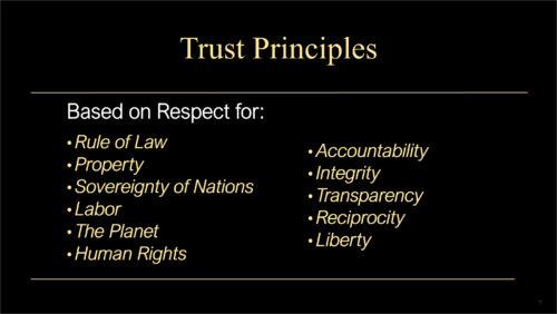 Clean Network Trust Principles
