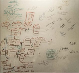 Krach's original sketch of Ariba's architecture, drawn on a paper tablecloth at a team lunch in September 1996. Signed and dated by the Ariba team.