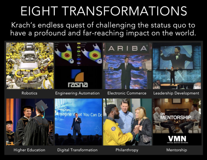 Keith Krach's remarkable eight transformations.